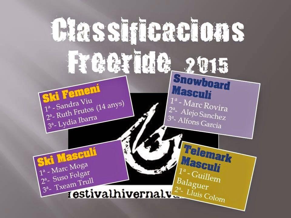 10389611 397549097083219 1350852434463864193 n 1 - Festival Hivernal Vall de Boí, prueba freeride 2015.